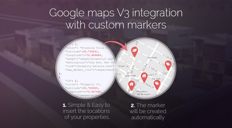 Integrated with google maps with custom markers